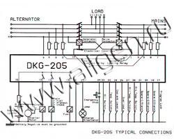 ...предназначенным для автоматического управления электрогенератором с двигателем внутреннего сгорания и обеспечивает...