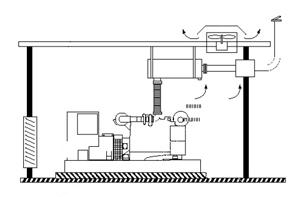 Альтернативные системы охлаждения стационарных электростанций