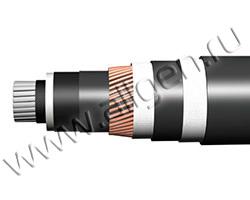 Силовые кабели АПвВнг(А)-LS