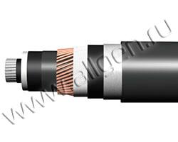 Силовые кабели ПвП2г