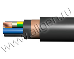 Силовой кабель марки ������(�)-FRLS