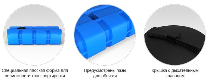 Ёмкости для воды предназначенные для перевозки в наполненном состоянии