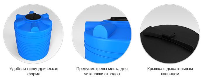 Цилиндрические пластиковые ёмкости для хранения воды