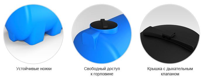 Горизонтальные пластиковые ёмкости для хранения воды