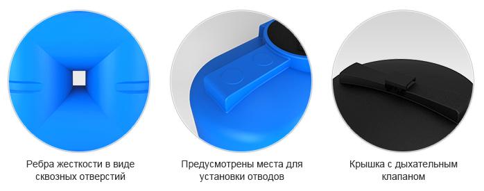 Пластиковые прямоугольные ёмкости для хранения топлива