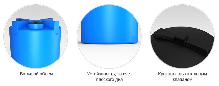 Пластиковые цилиндрические ёмкости для хранения топлива