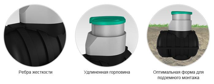 Подземные пластиковые ёмкости для хранения топлива