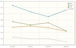 Популярность производителей промышленных дизельных генераторов