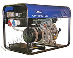 Бензиновый генератор GMGen GMY7000TLX